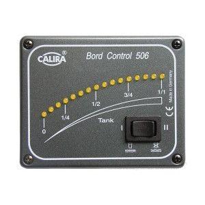 Kontrolný panel stavu nádrže